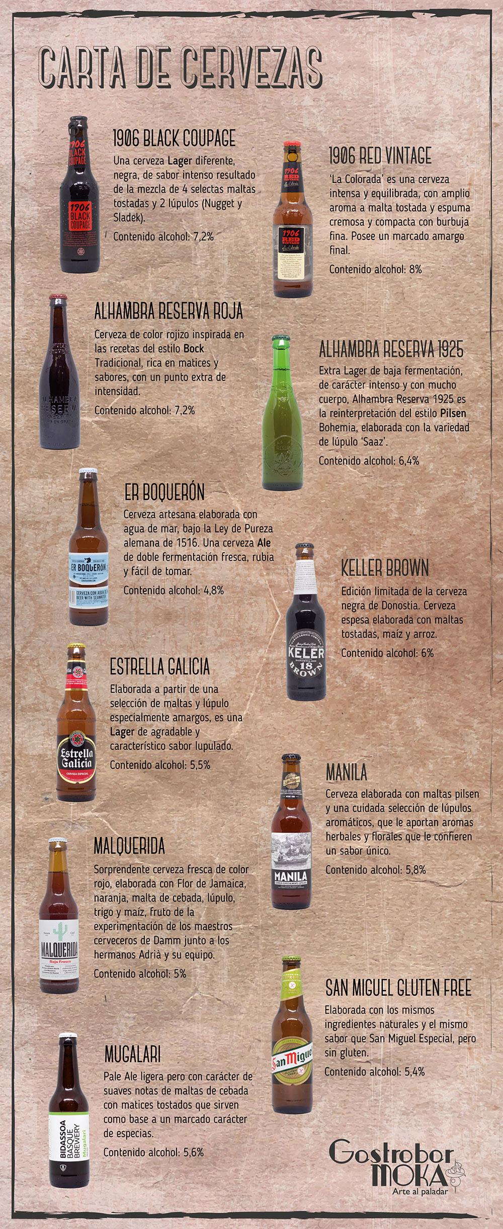 carta cervezas artesanas de Gastrobar Moka